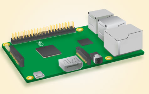 Raspberry Pi? Sounds Delicious!